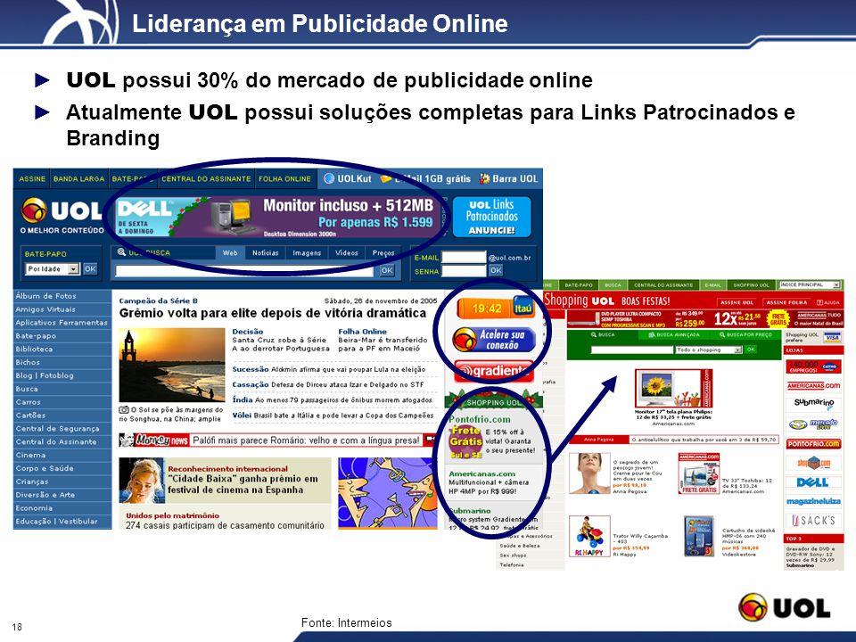 Liderança em Publicidade Online