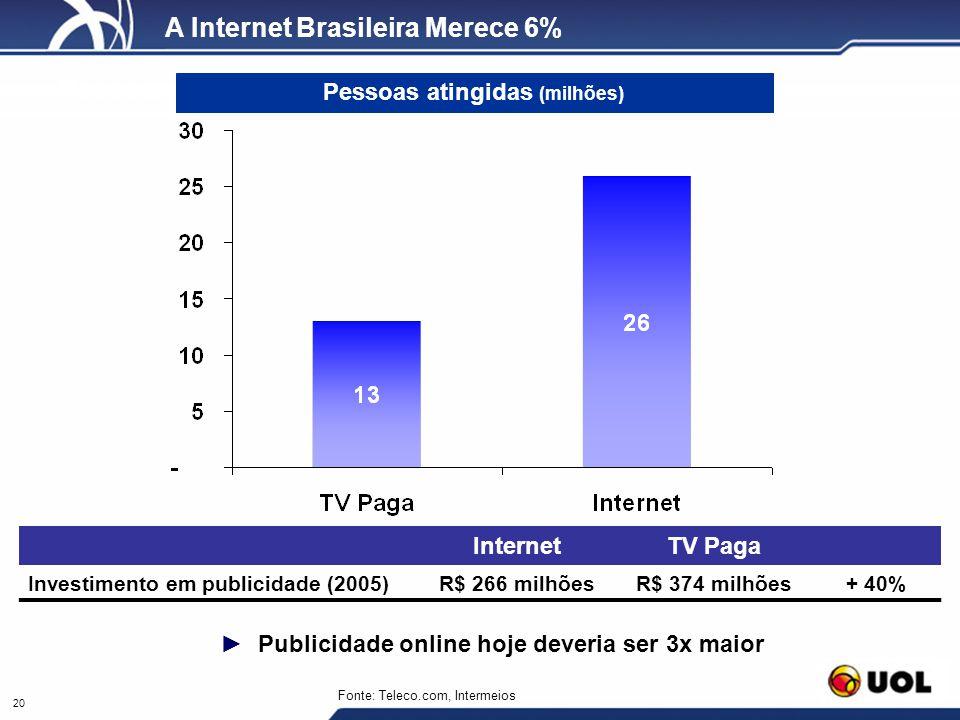 Pessoas atingidas com TV Paga e Banda Larga