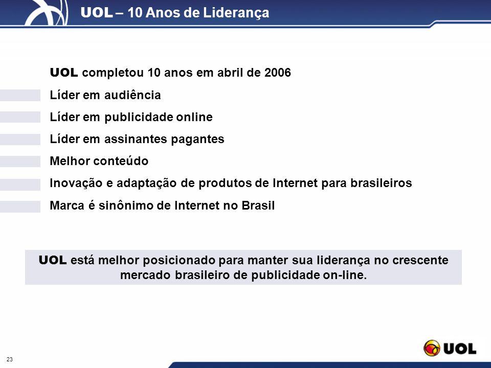 UOL – 10 Anos de Liderança UOL completou 10 anos em abril de 2006