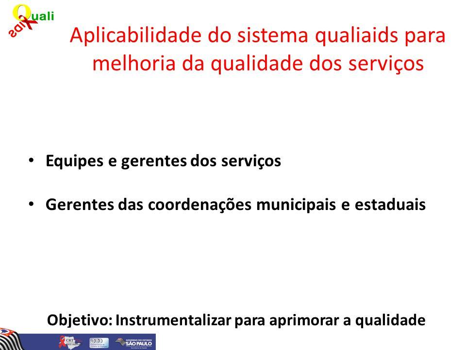 Aplicabilidade do sistema qualiaids para melhoria da qualidade dos serviços