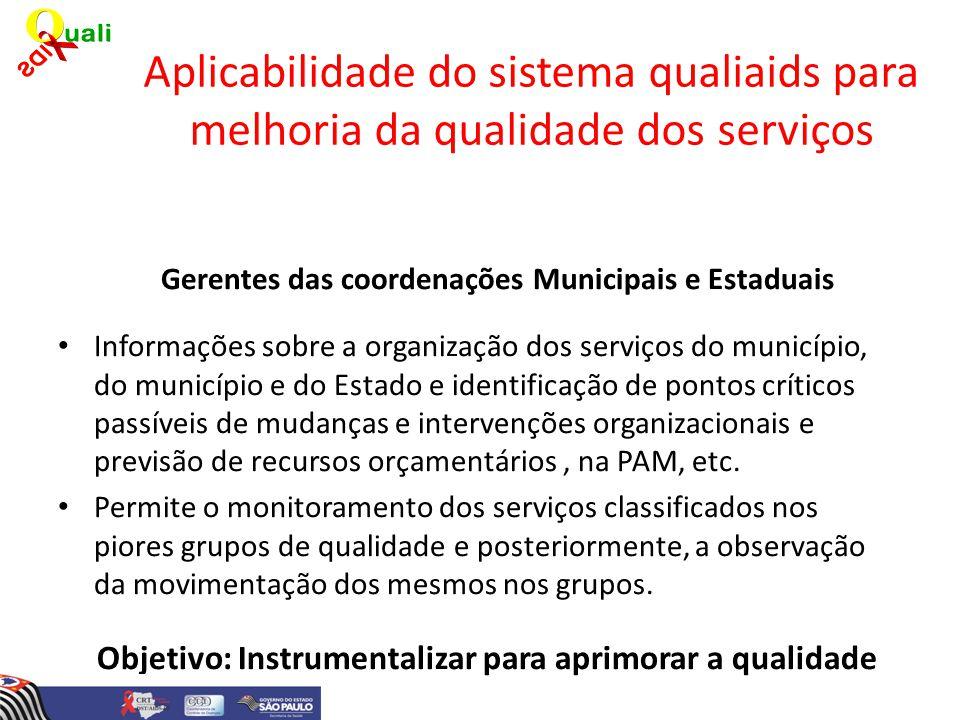 Gerentes das coordenações Municipais e Estaduais