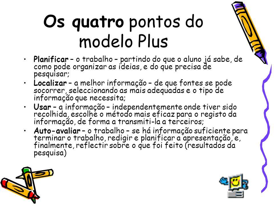 Os quatro pontos do modelo Plus