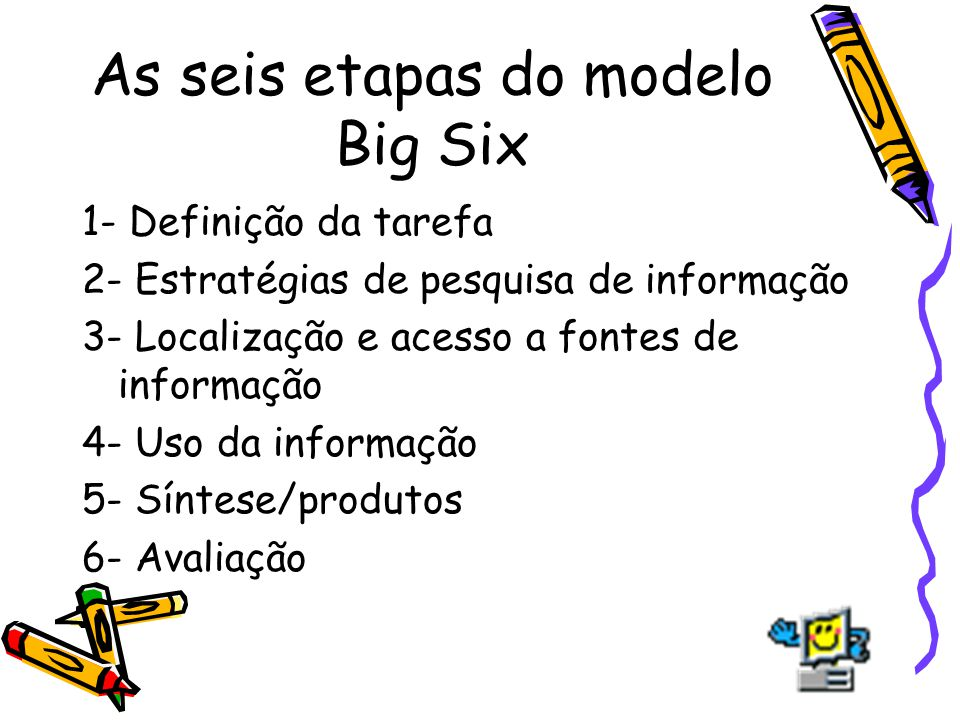 As seis etapas do modelo Big Six
