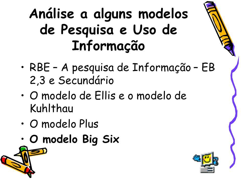 Análise a alguns modelos de Pesquisa e Uso de Informação