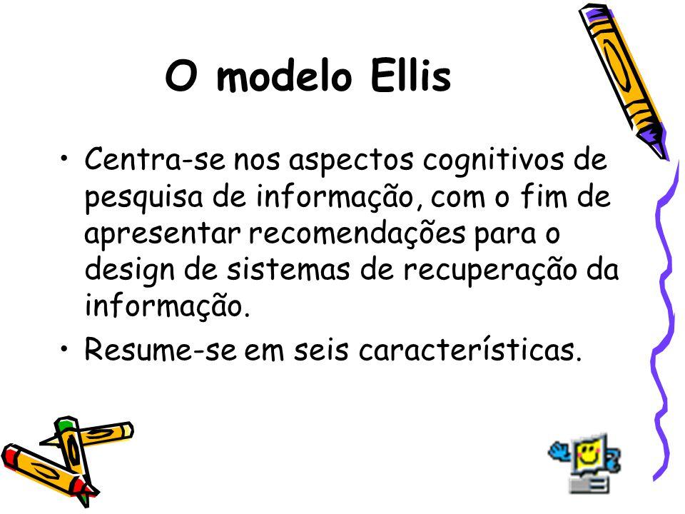 O modelo Ellis