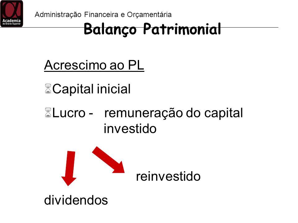 Balanço Patrimonial Acrescimo ao PL Capital inicial