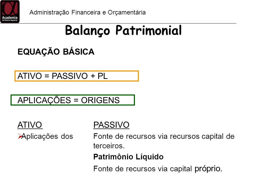 Balanço Patrimonial EQUAÇÃO BÁSICA ATIVO = PASSIVO + PL