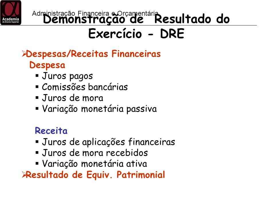 Demonstração de Resultado do Exercício - DRE