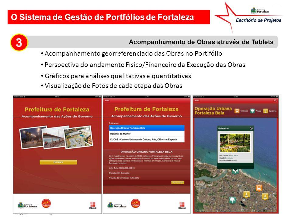 3 O Sistema de Gestão de Portfólios de Fortaleza