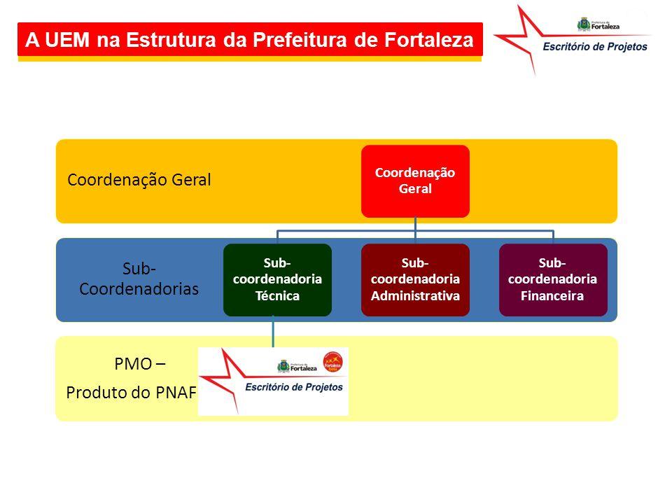 A UEM na Estrutura da Prefeitura de Fortaleza