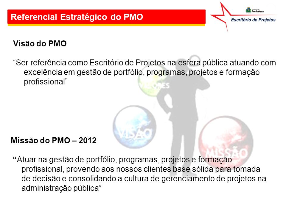 Referencial Estratégico do PMO