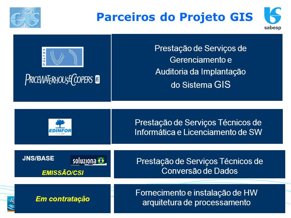 Parceiros do Projeto GIS