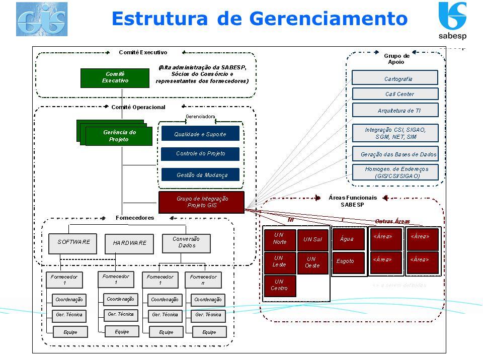 Estrutura de Gerenciamento
