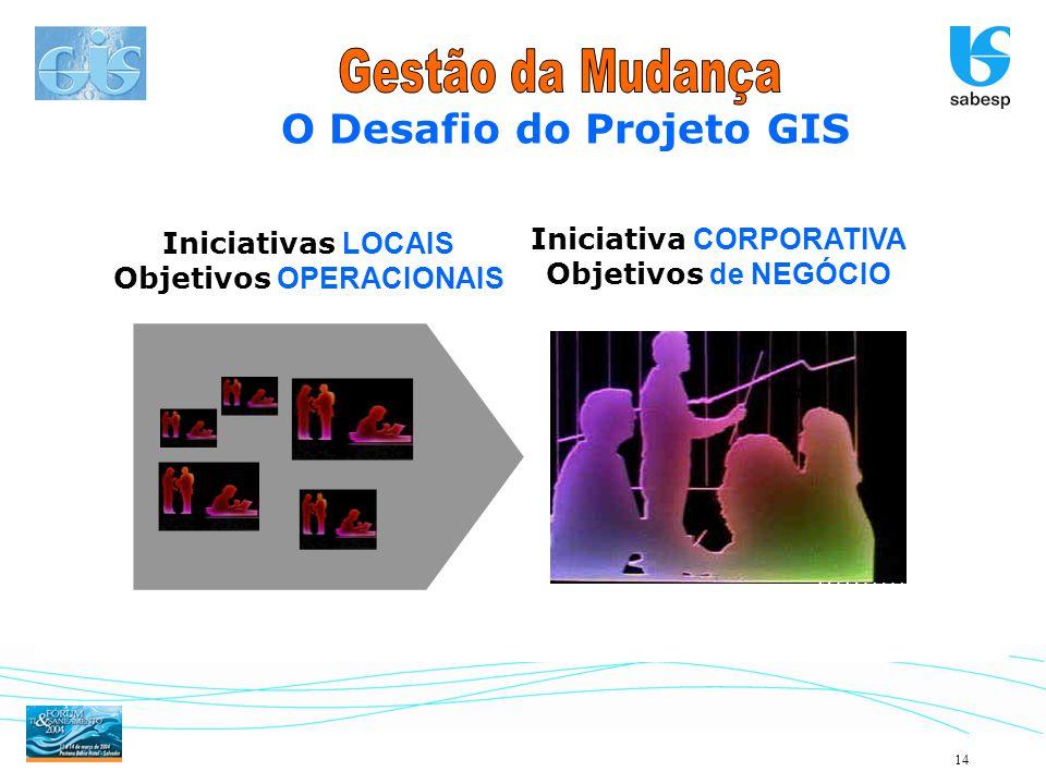 O Desafio do Projeto GIS Objetivos OPERACIONAIS Iniciativa CORPORATIVA