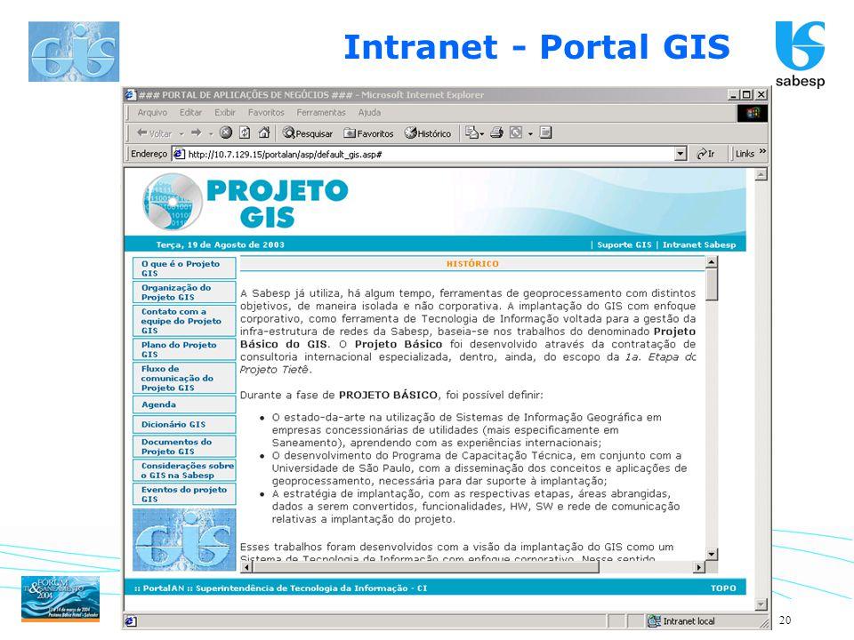 Intranet - Portal GIS