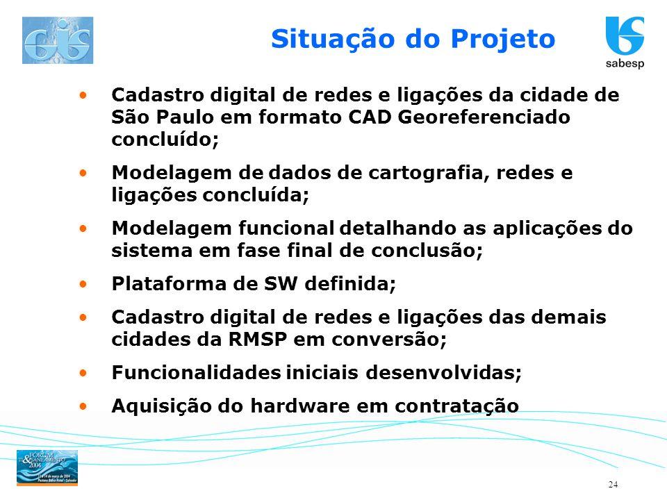 Situação do Projeto Cadastro digital de redes e ligações da cidade de São Paulo em formato CAD Georeferenciado concluído;