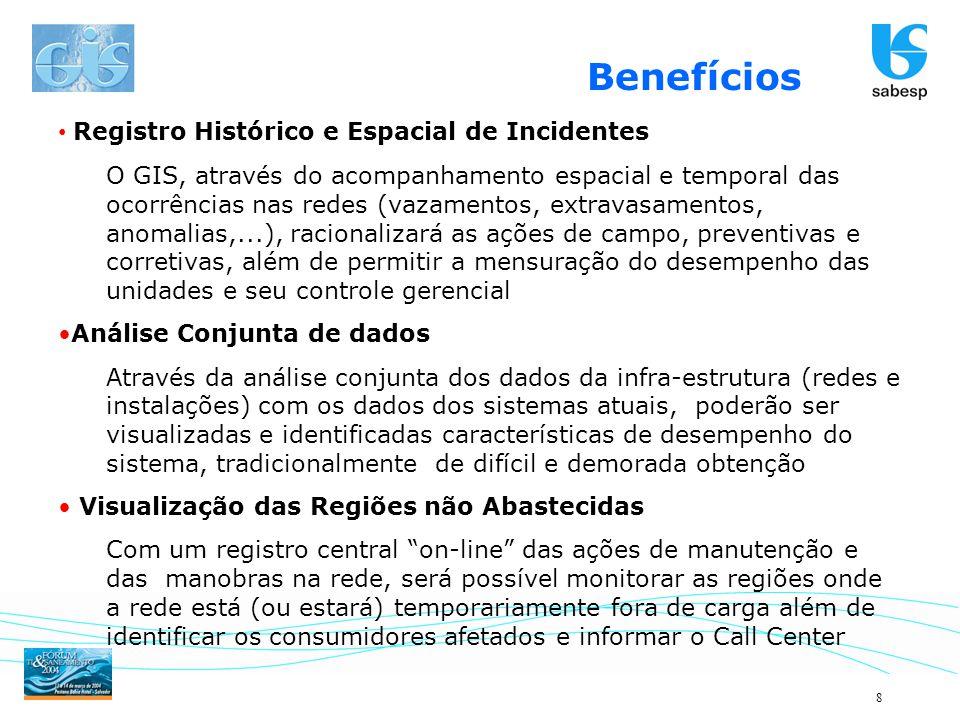 Benefícios Registro Histórico e Espacial de Incidentes