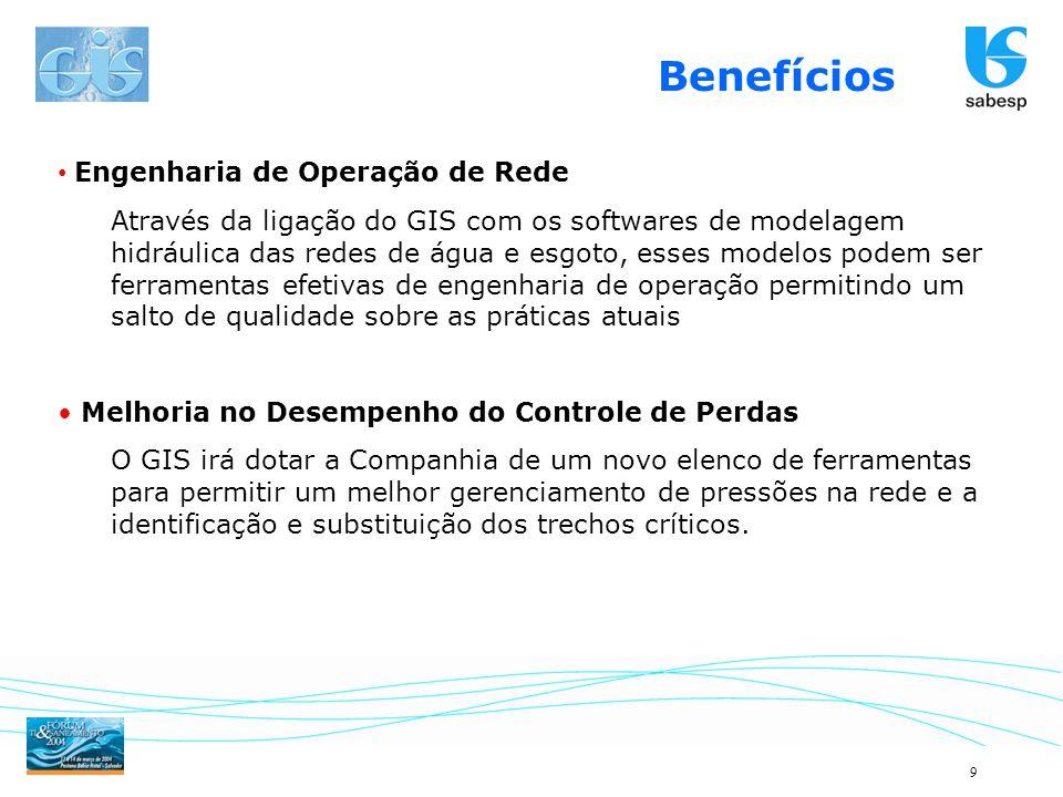 Benefícios Engenharia de Operação de Rede