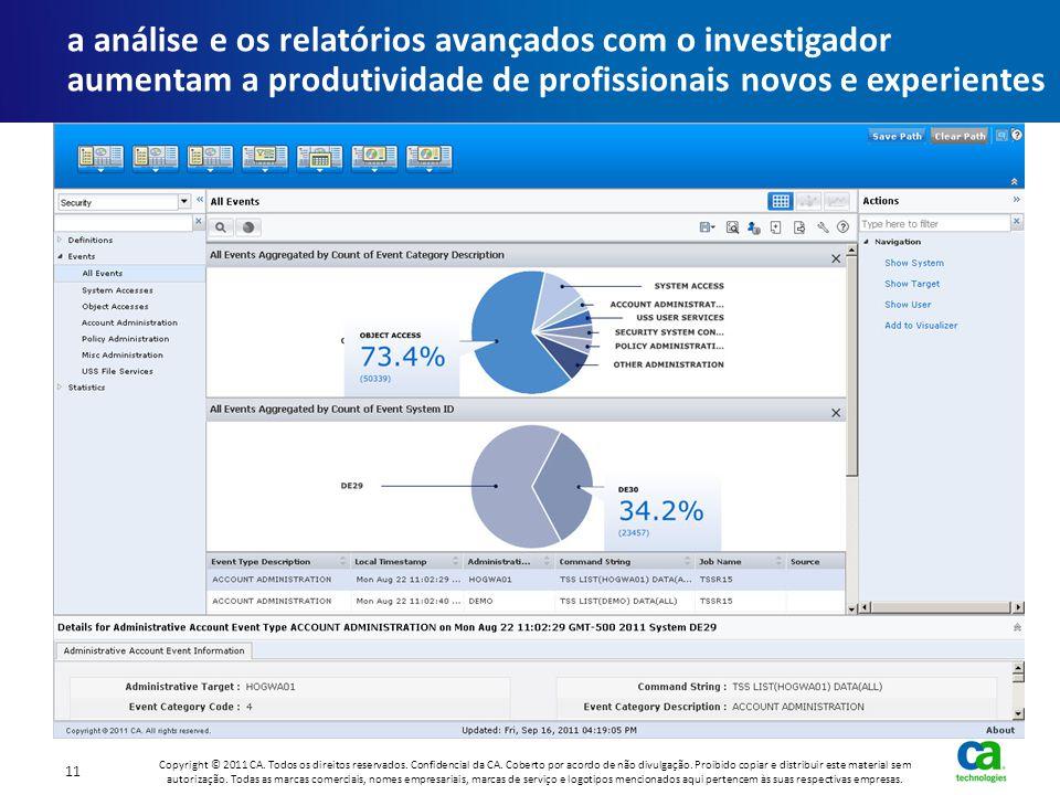 a análise e os relatórios avançados com o investigador aumentam a produtividade de profissionais novos e experientes