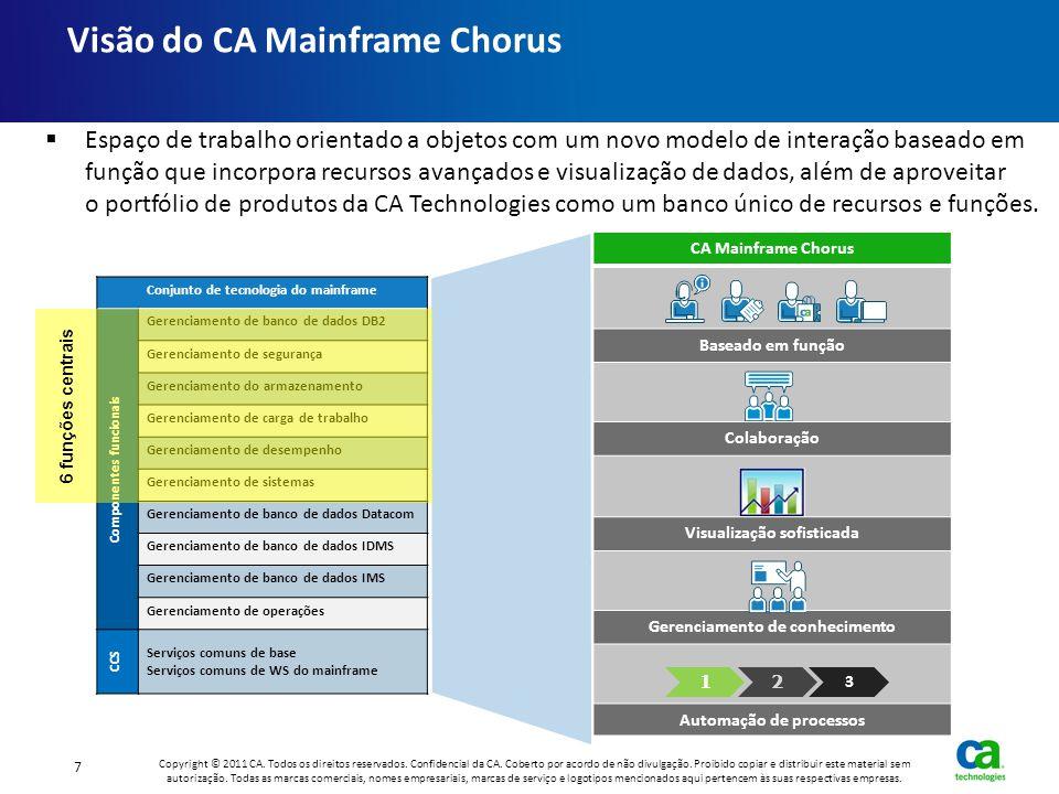Visão do CA Mainframe Chorus
