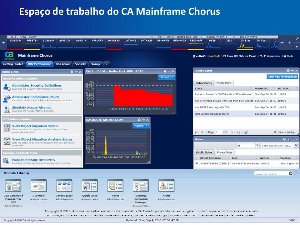 Espaço de trabalho do CA Mainframe Chorus