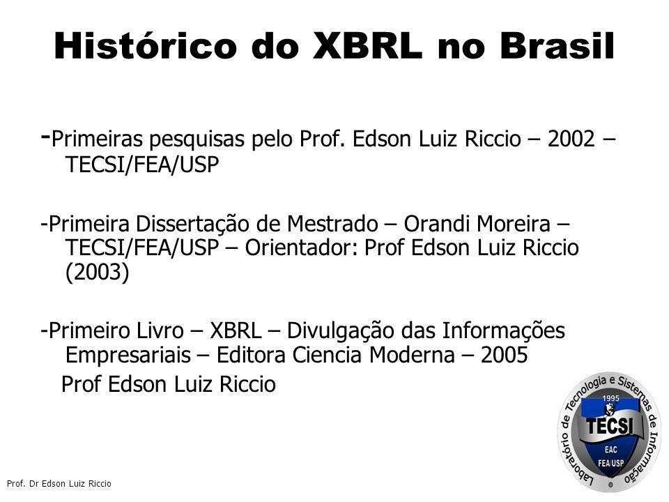 Histórico do XBRL no Brasil