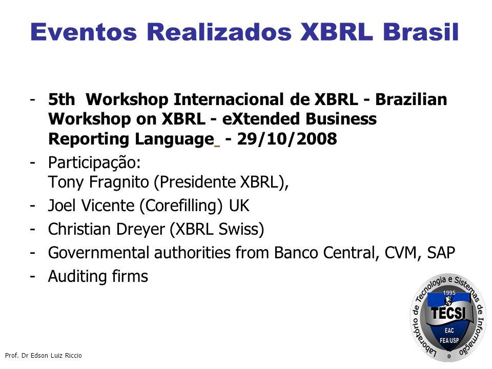 Eventos Realizados XBRL Brasil