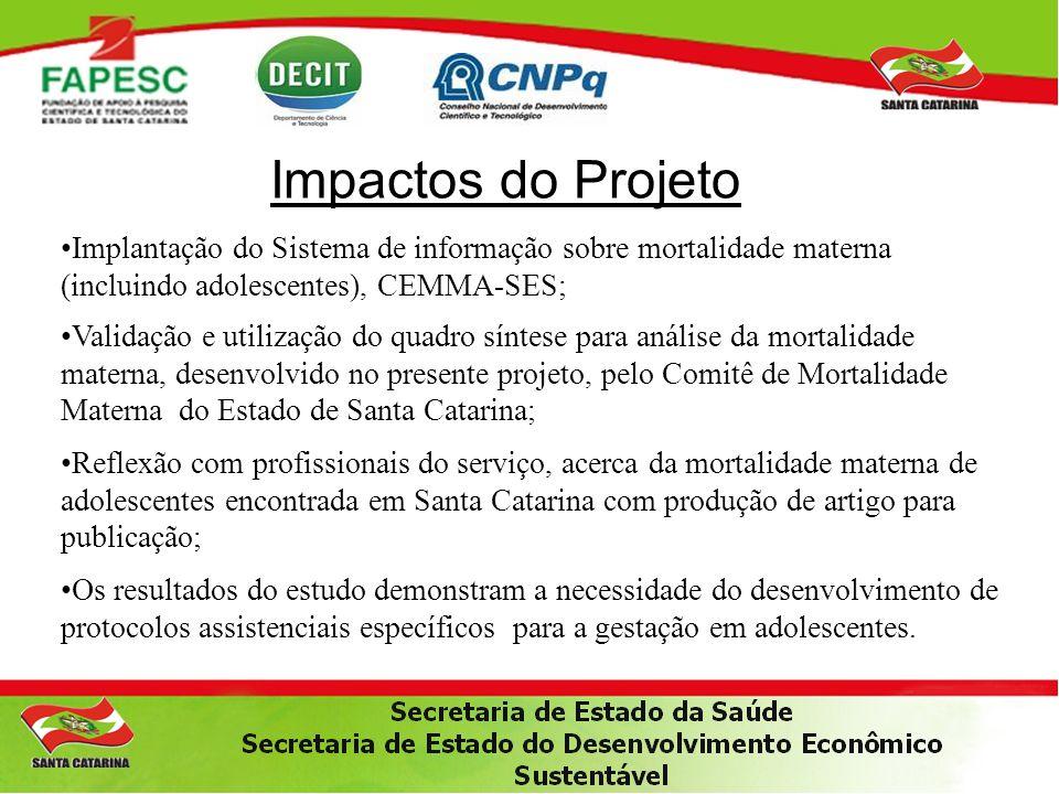 Impactos do Projeto Implantação do Sistema de informação sobre mortalidade materna (incluindo adolescentes), CEMMA-SES;