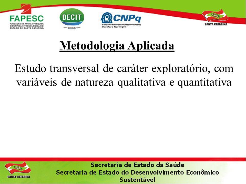 Metodologia Aplicada Estudo transversal de caráter exploratório, com variáveis de natureza qualitativa e quantitativa.