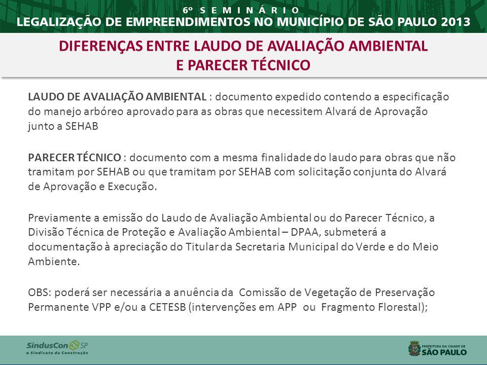 DIFERENÇAS ENTRE LAUDO DE AVALIAÇÃO AMBIENTAL E PARECER TÉCNICO
