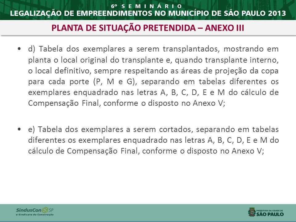 PLANTA DE SITUAÇÃO PRETENDIDA – ANEXO III