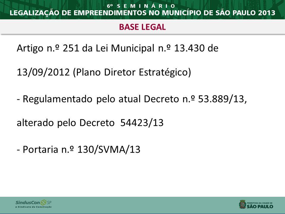 BASE LEGAL Artigo n.º 251 da Lei Municipal n.º 13.430 de 13/09/2012 (Plano Diretor Estratégico)