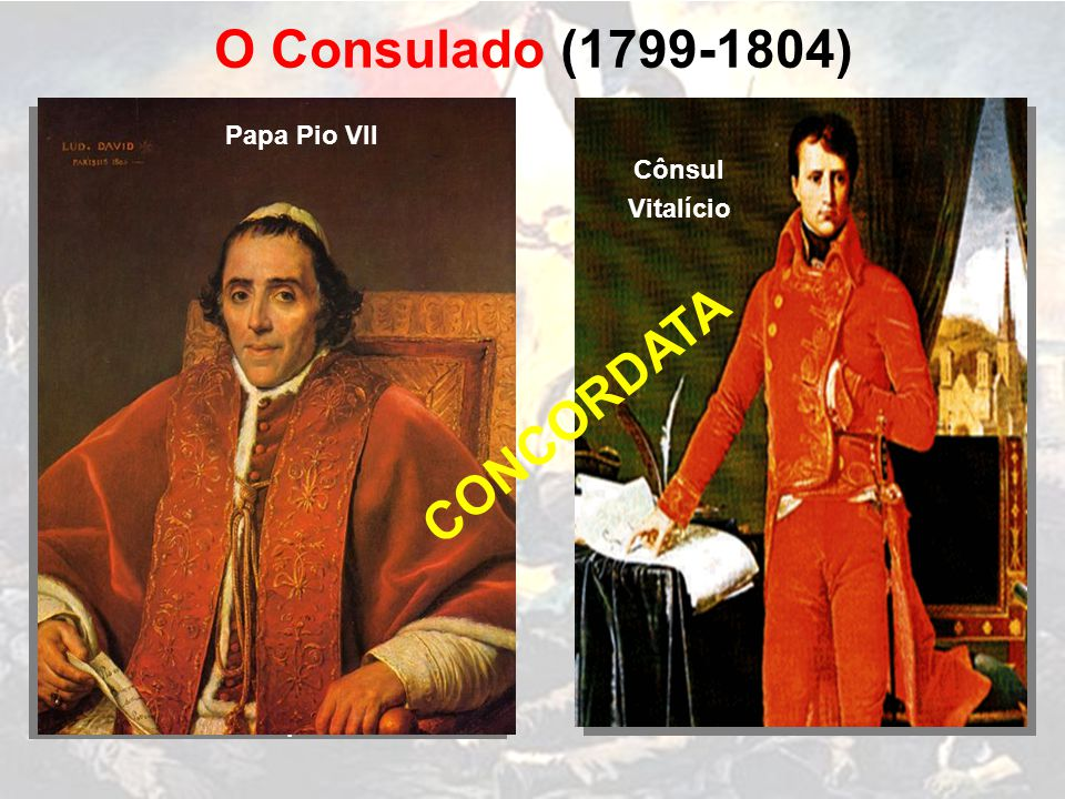 O Consulado (1799-1804) CONCORDATA