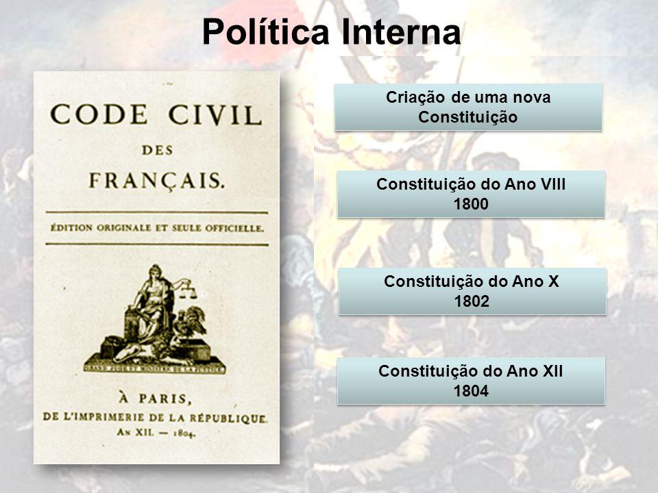 Política Interna Vitória contra a 2ª Coligação(1799)