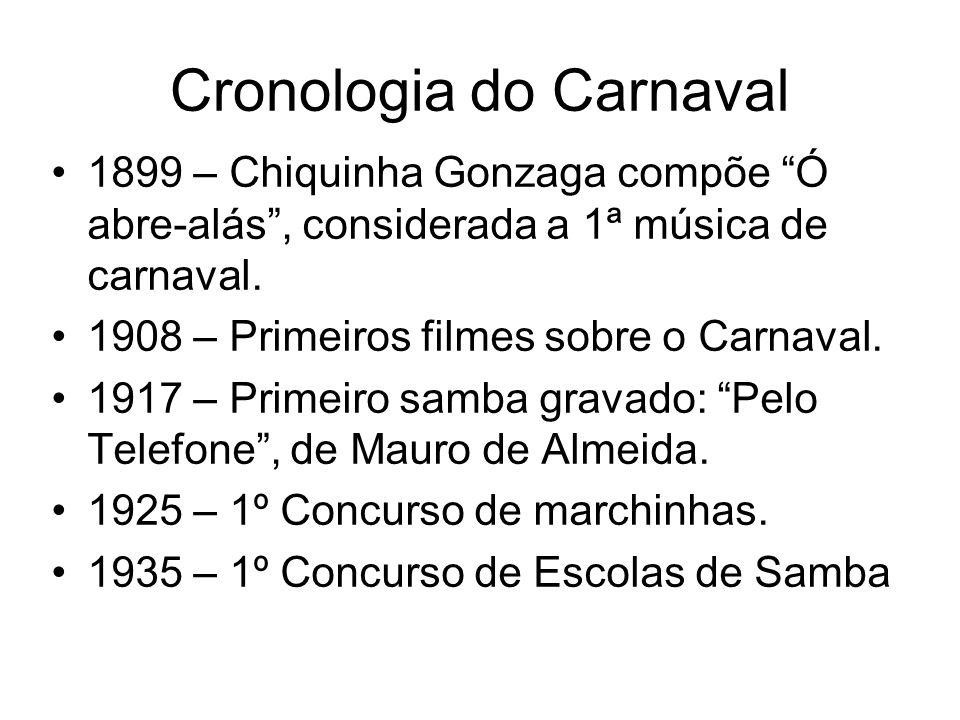 Cronologia do Carnaval