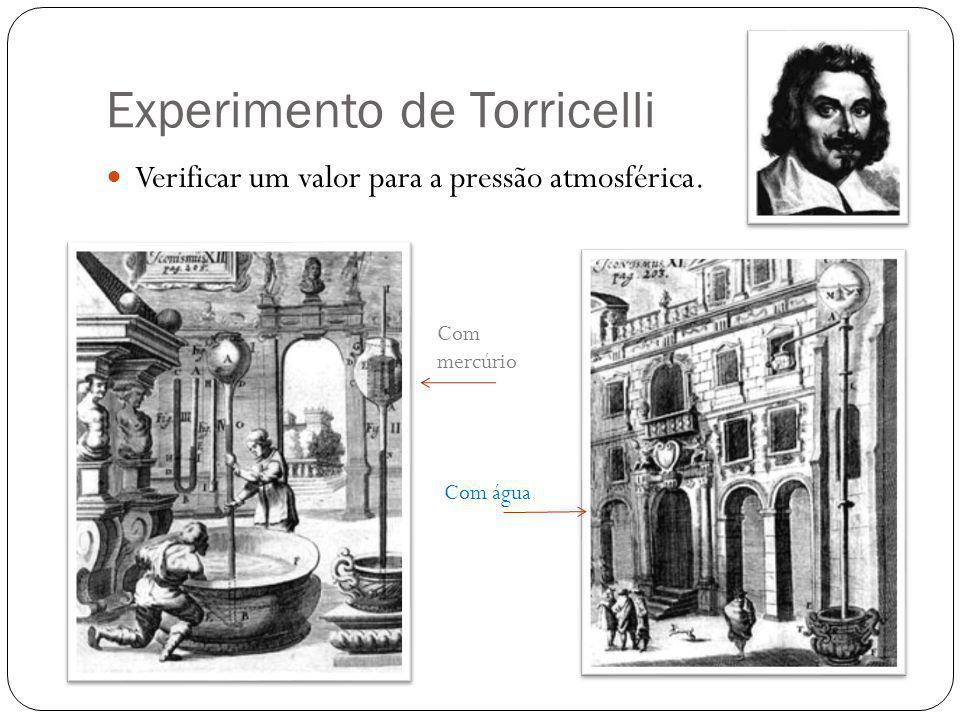 Experimento de Torricelli