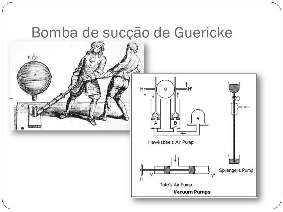 Bomba de sucção de Guericke