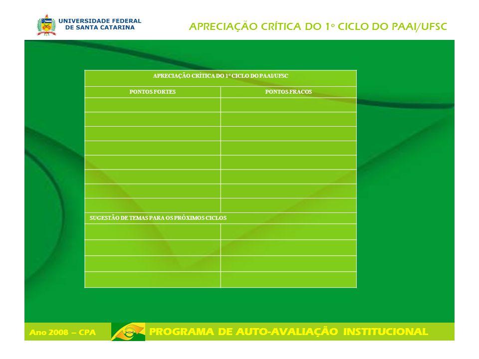 APRECIAÇÃO CRÍTICA DO 1° CICLO DO PAAI/UFSC
