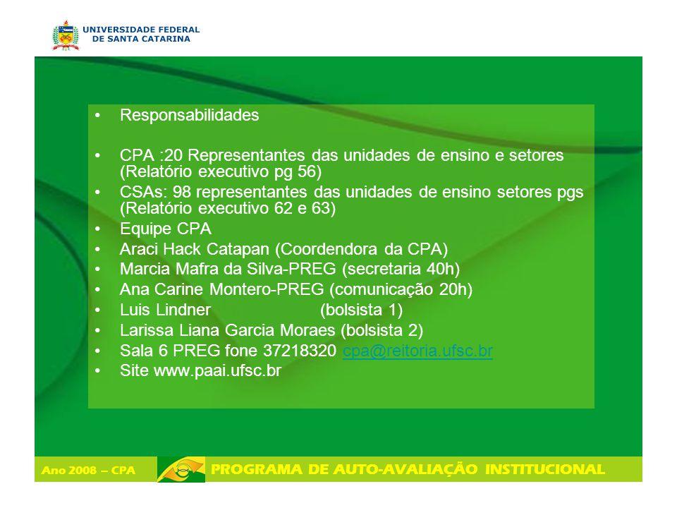 Responsabilidades CPA :20 Representantes das unidades de ensino e setores (Relatório executivo pg 56)