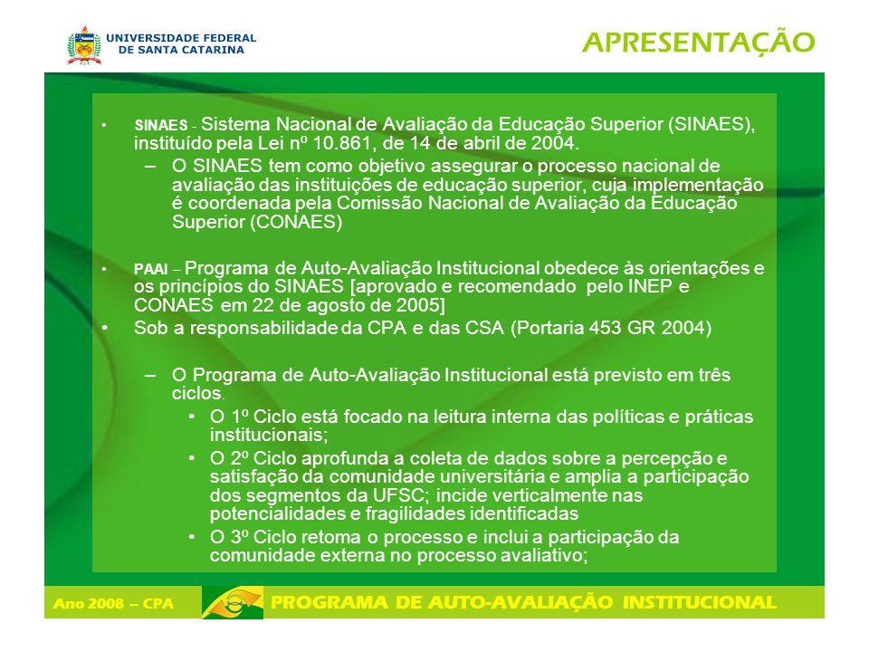 APRESENTAÇÃO SINAES - Sistema Nacional de Avaliação da Educação Superior (SINAES), instituído pela Lei nº 10.861, de 14 de abril de 2004.