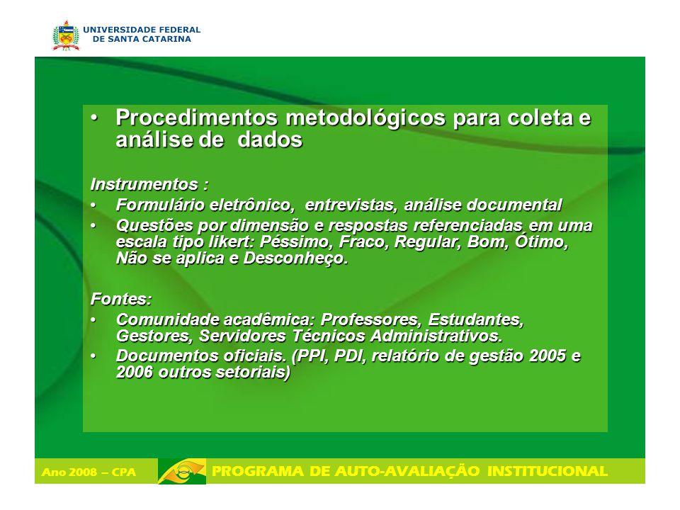 Procedimentos metodológicos para coleta e análise de dados