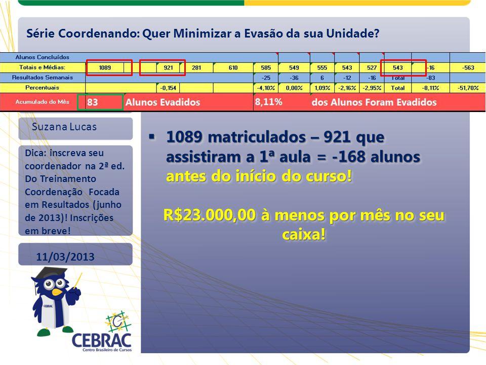 R$23.000,00 à menos por mês no seu caixa!