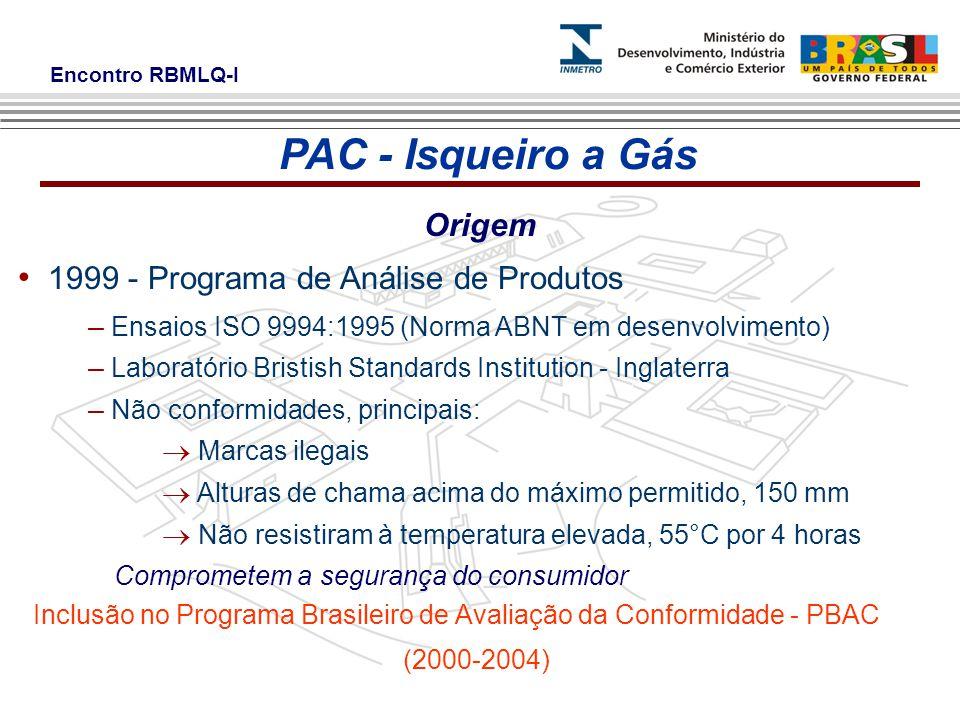 PAC - Isqueiro a Gás Origem 1999 - Programa de Análise de Produtos