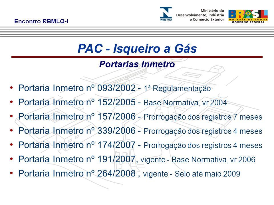 PAC - Isqueiro a Gás Portarias Inmetro