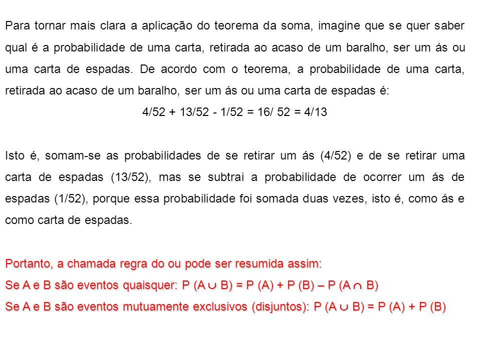 Para tornar mais clara a aplicação do teorema da soma, imagine que se quer saber qual é a probabilidade de uma carta, retirada ao acaso de um baralho, ser um ás ou uma carta de espadas. De acordo com o teorema, a probabilidade de uma carta, retirada ao acaso de um baralho, ser um ás ou uma carta de espadas é: