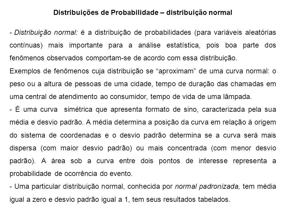 Distribuições de Probabilidade – distribuição normal