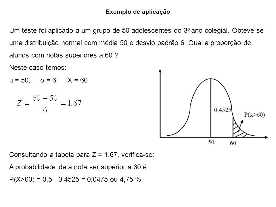 Consultando a tabela para Z = 1,67, verifica-se: