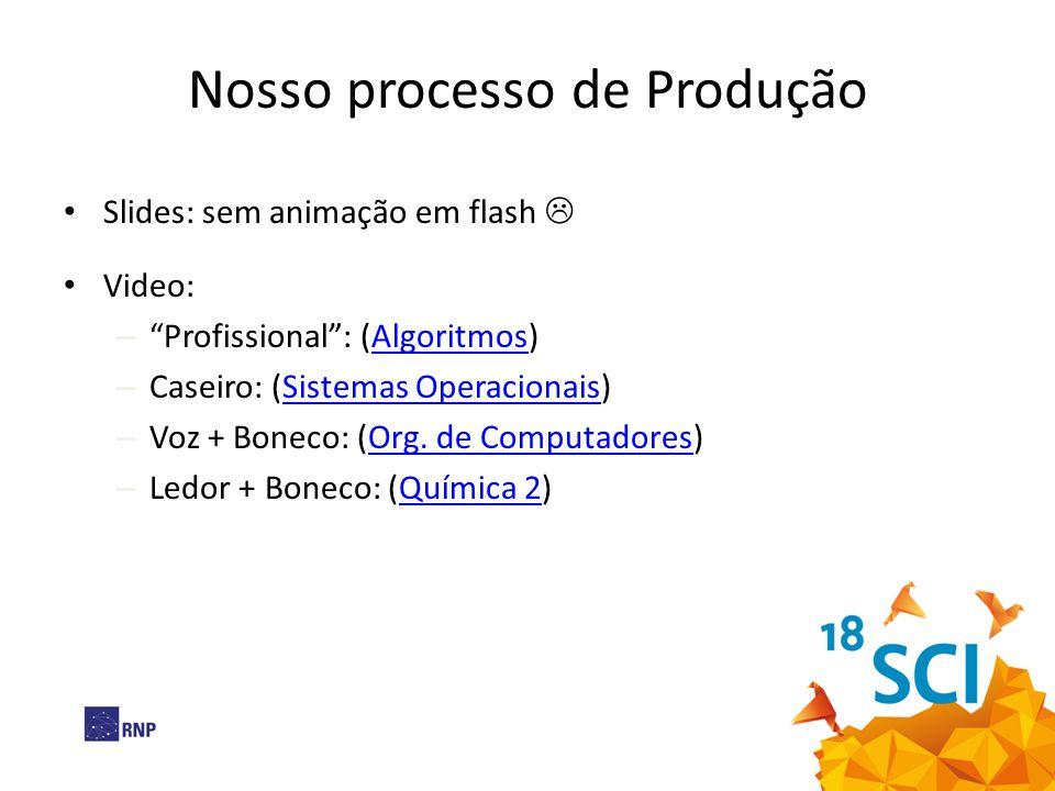 Nosso processo de Produção