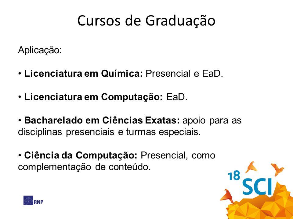 Cursos de Graduação Aplicação: