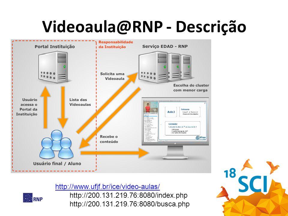 Videoaula@RNP - Descrição